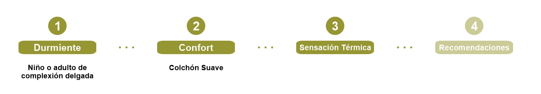 configurador colchones 1.1.1