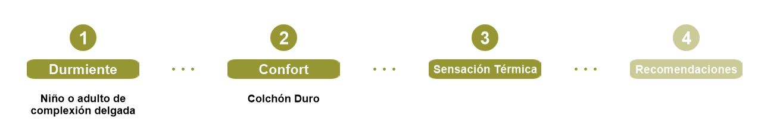configurador colchones 1.1.3