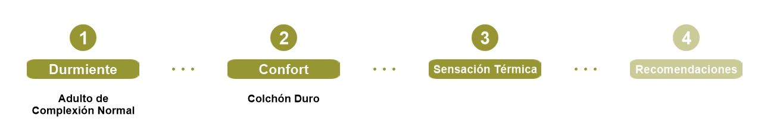 configurador colchones 1.2.3